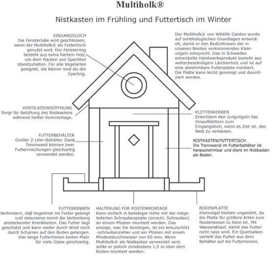 Skizze Vogelhaus